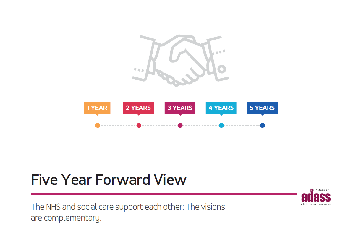 five year forward view - adass infographic