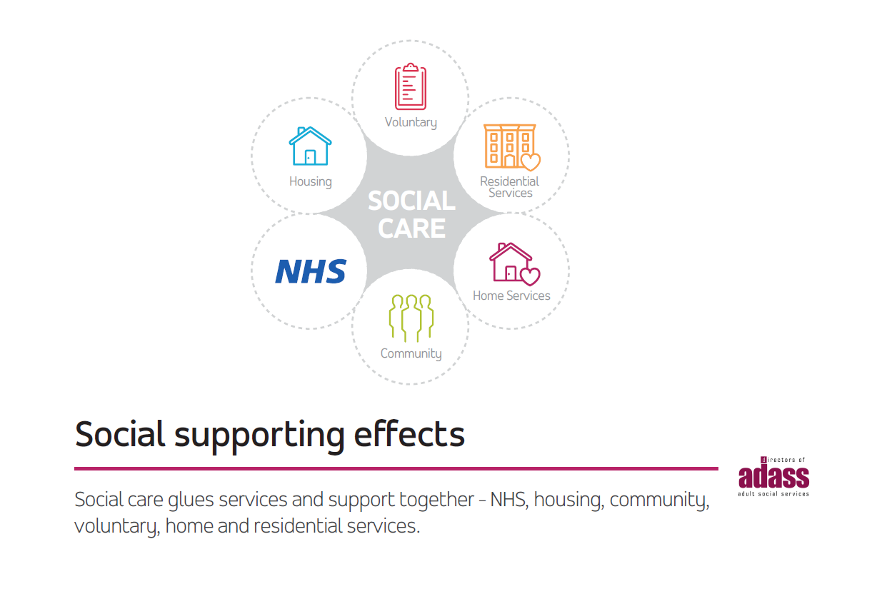 social supporting effects -adass infographic